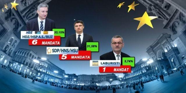 HDZ-u 6, SDP-u 5, Hrvatskim laburistima 1 mandat