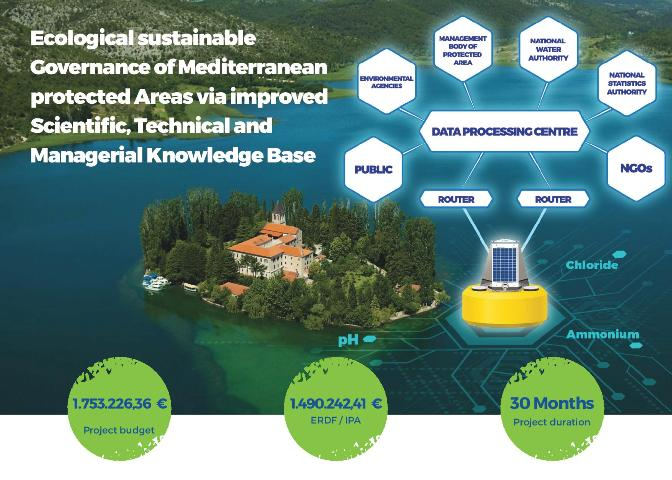 NP Krka sudjeluje u projektu EcoSustain