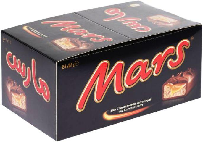 Atlantic preuzima distribuciju proizvoda kompanije Mars u Hrvatskoj