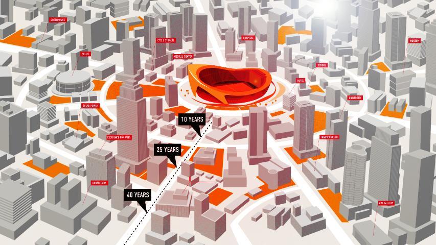 Studija otkriva da će gradovi budućnosti biti izgrađeni oko nogometnih superstadiona