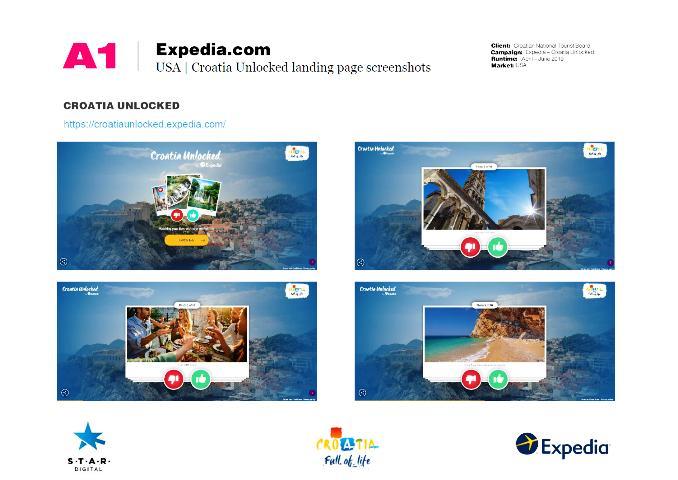 Ostvareni odlični rezultati provedene kampanje s Expediom