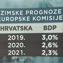 Prognoze EK: U 2020. rast BDP-a 2,6%, u 2021. pada na 2,3%