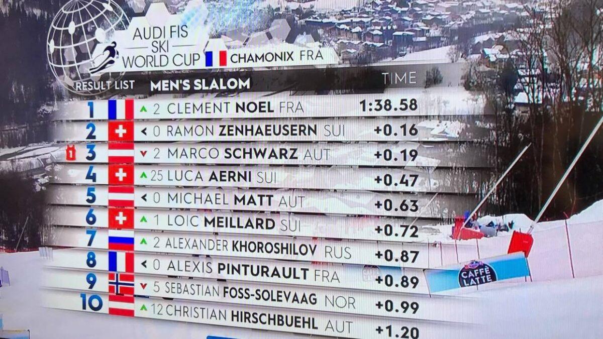 Noel pobjednik u Chamonixu